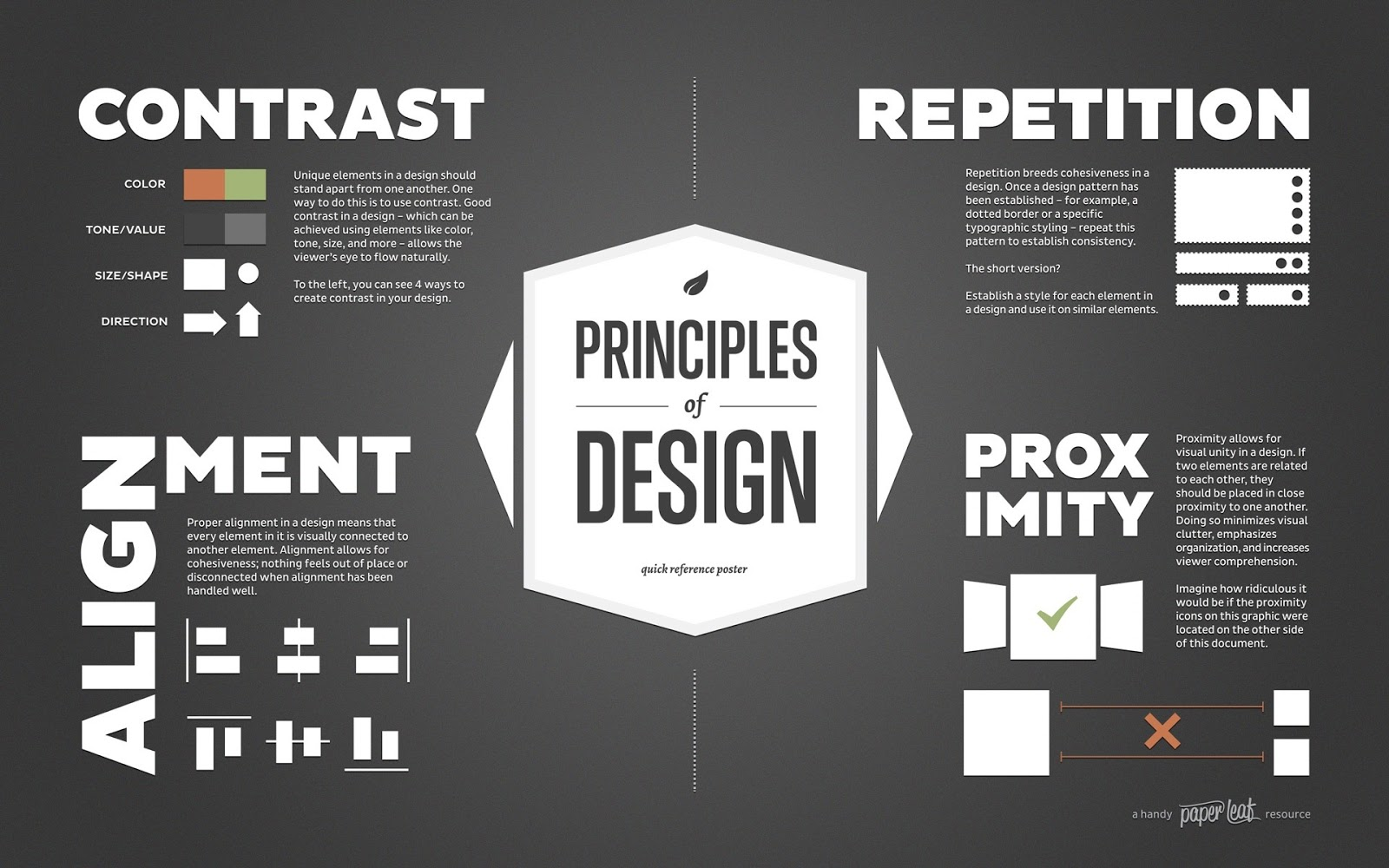 Contoh Rpp Dasar Desain Grafis